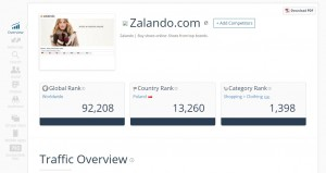 screenshot of the traffic over-view page of zalando.com