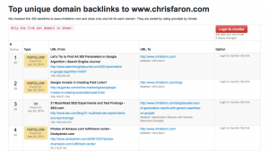 Top unique domain backlinks to www.chrisfaron.com