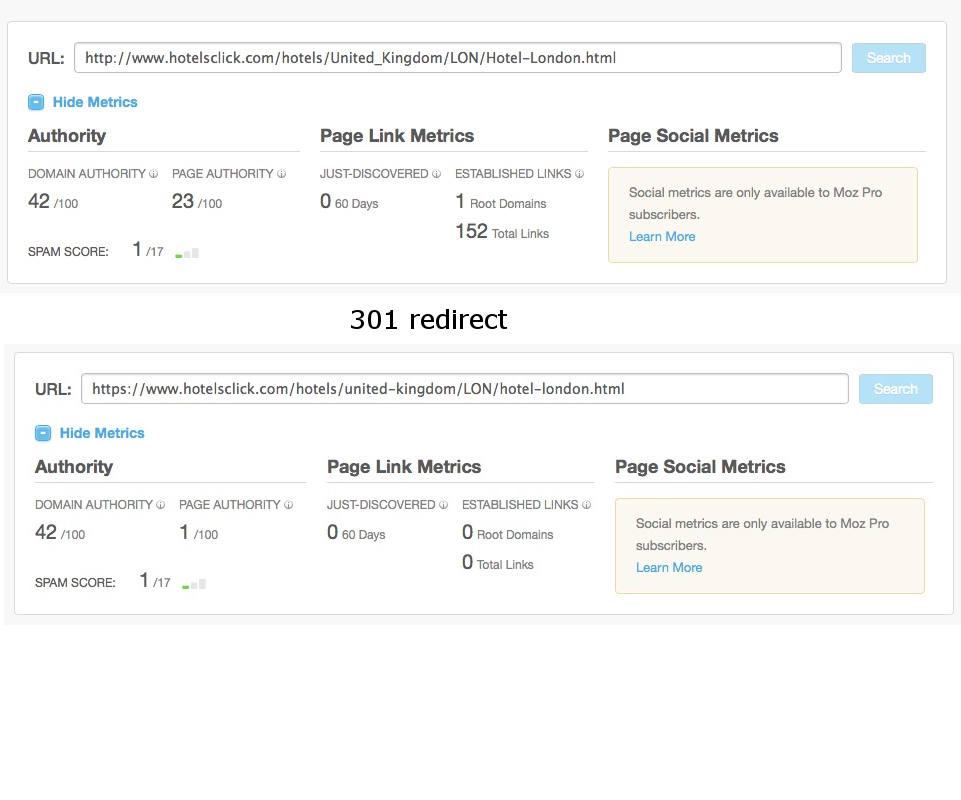 Moz domain & page authority screenshot