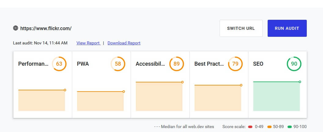Discover Top SEO website audit Tools to nail a Technical