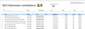 List SEO tools built with Python
